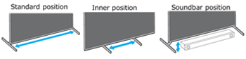 standard, inner, and soundbar mount positions